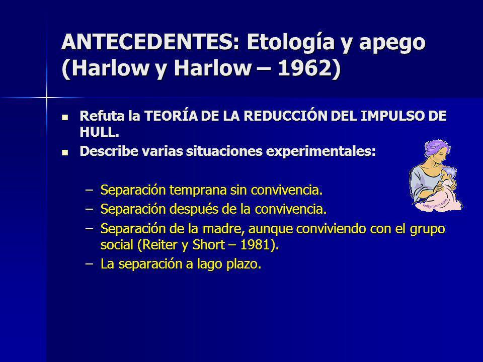ANTECEDENTES: Etología y apego (Harlow y Harlow – 1962) Refuta la TEORÍA DE LA REDUCCIÓN DEL IMPULSO DE HULL.