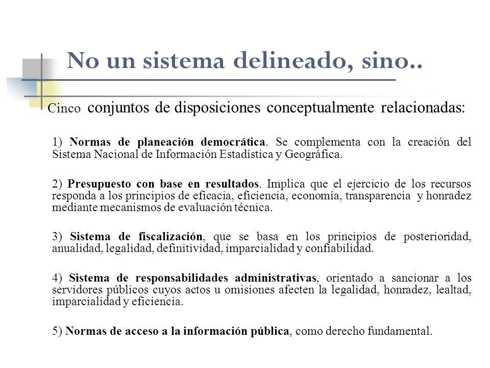 No un sistema delineado, sino.. Cinco conjuntos de disposiciones conceptualmente relacionadas: 1) Normas de planeación democrática. Se complementa con