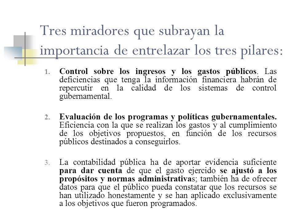 Tres miradores que subrayan la importancia de entrelazar los tres pilares: 1. Control sobre los ingresos y los gastos públicos. Las deficiencias que t
