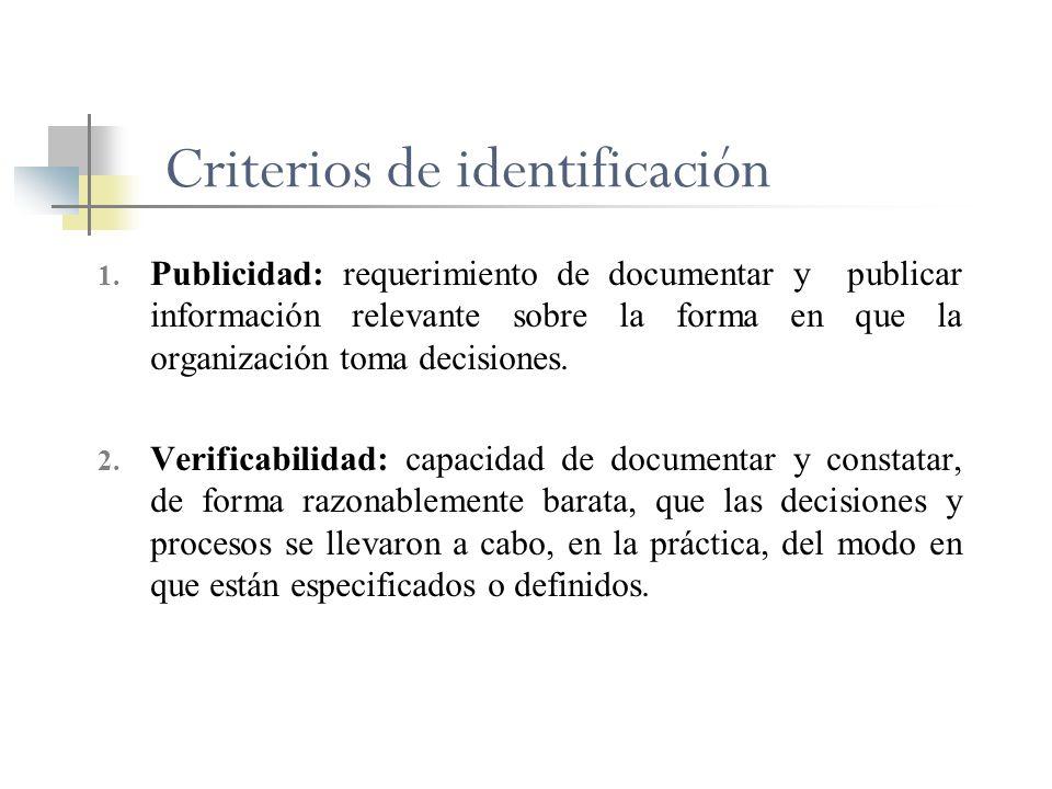 Criterios de identificación 1. Publicidad: requerimiento de documentar y publicar información relevante sobre la forma en que la organización toma dec