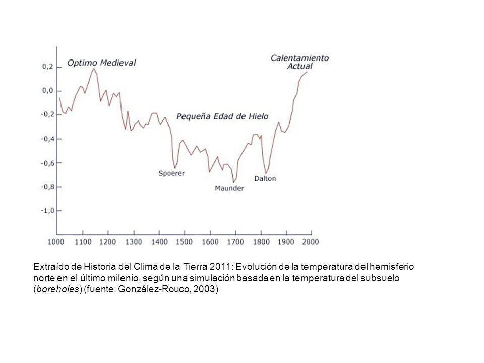 Extraído de Historia del Clima de la Tierra 2011: Evolución de la temperatura del hemisferio norte en el último milenio, según una simulación basada e