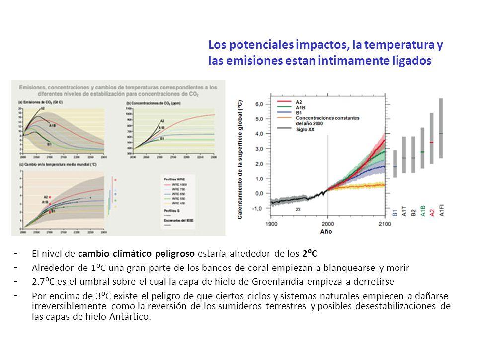 Fuentes: IPCC 2007, Hadley Centre Los potenciales impactos, la temperatura y las emisiones estan intimamente ligados - El nivel de cambio climático pe