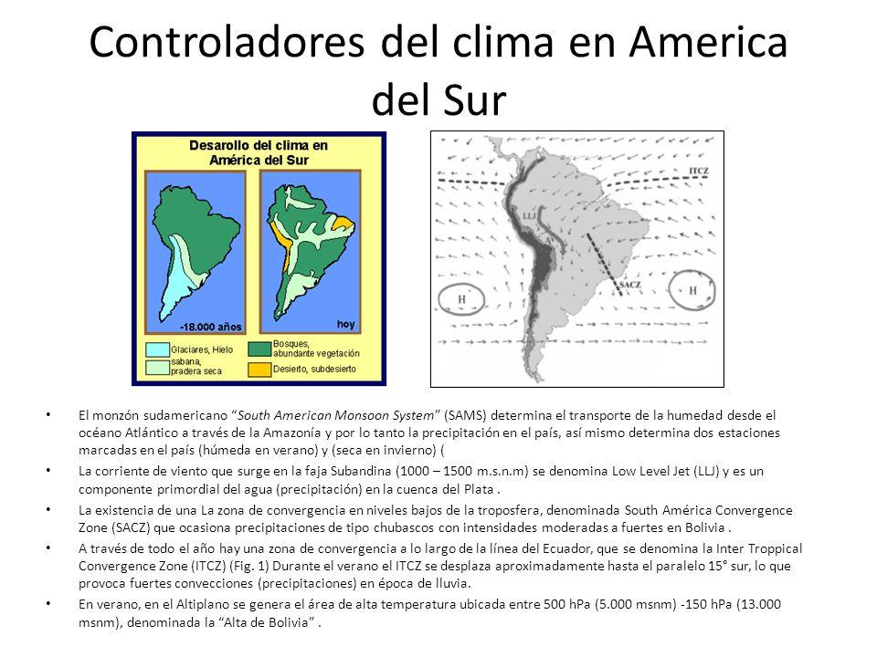 Controladores del clima en America del Sur El monzón sudamericano South American Monsoon System (SAMS) determina el transporte de la humedad desde el