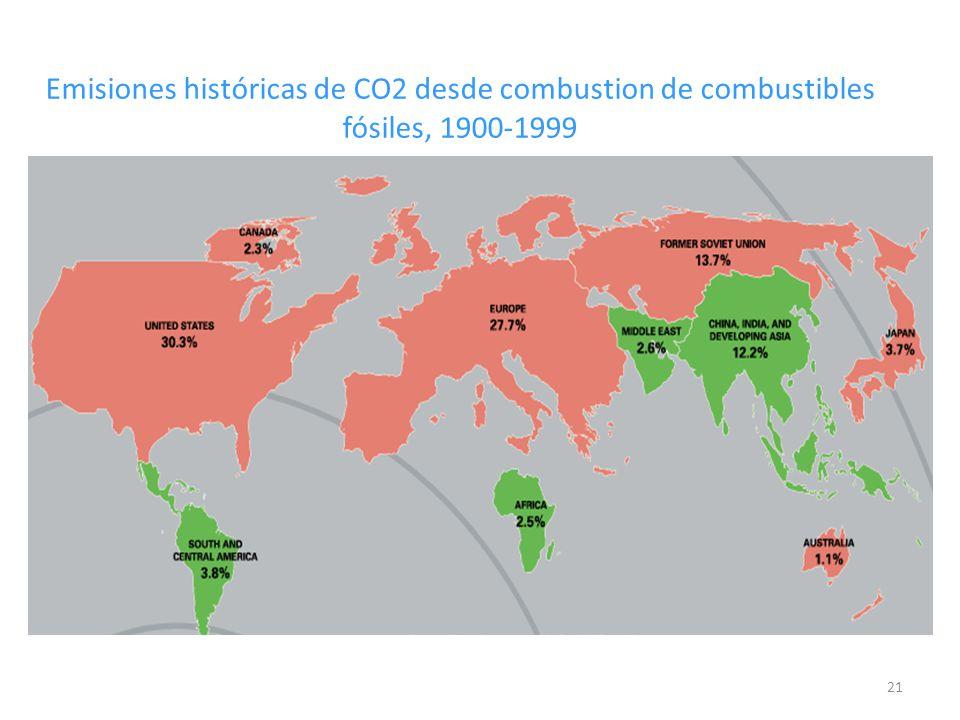 21 Emisiones históricas de CO2 desde combustion de combustibles fósiles, 1900-1999