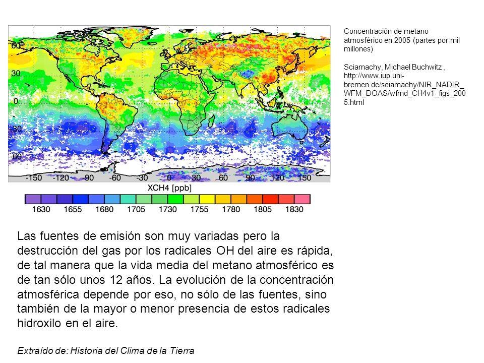 Las fuentes de emisión son muy variadas pero la destrucción del gas por los radicales OH del aire es rápida, de tal manera que la vida media del metan