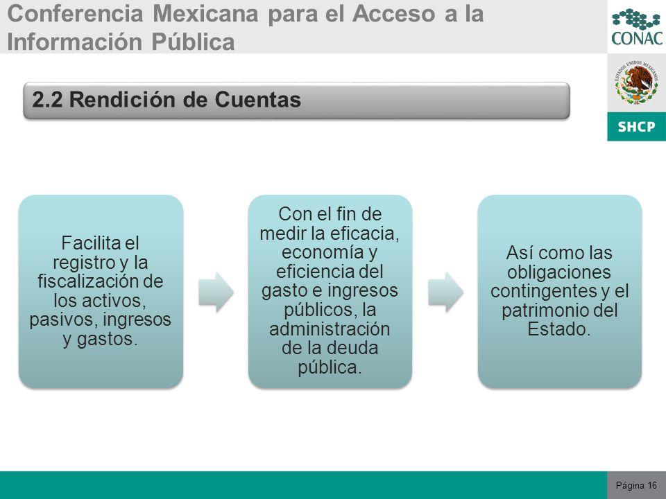 Página 16 Conferencia Mexicana para el Acceso a la Información Pública 2.2 Rendición de Cuentas Facilita el registro y la fiscalización de los activos, pasivos, ingresos y gastos.
