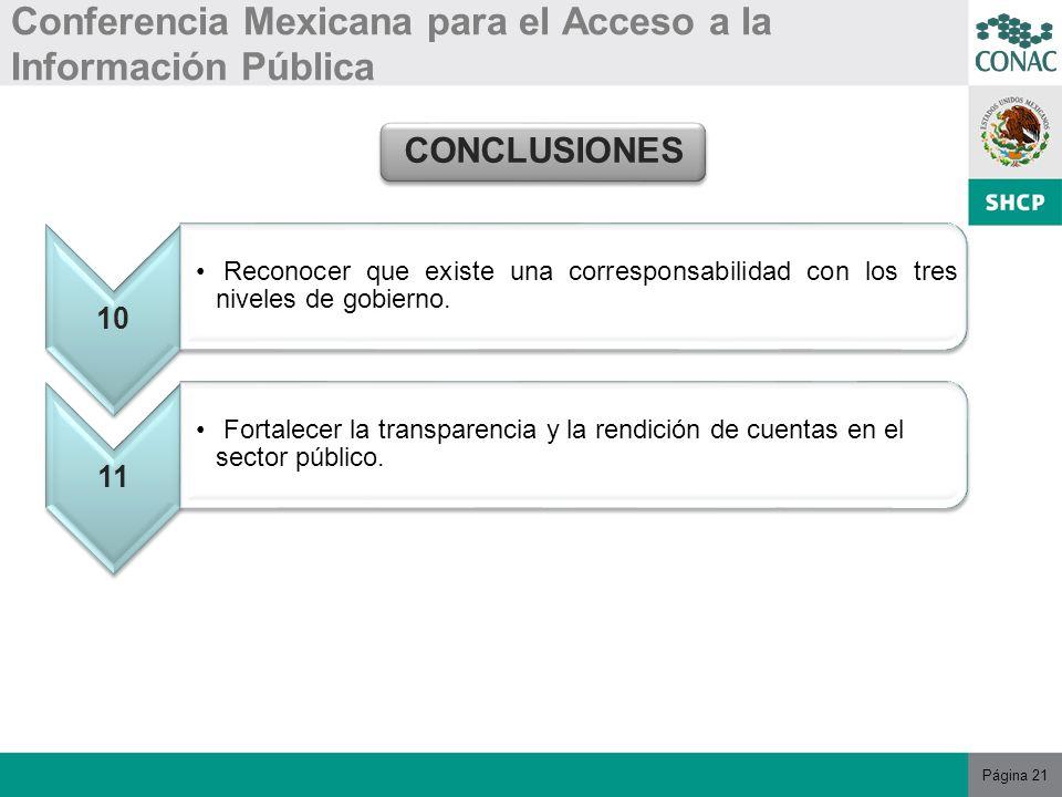 Página 21 Conferencia Mexicana para el Acceso a la Información Pública CONCLUSIONES 10 Reconocer que existe una corresponsabilidad con los tres niveles de gobierno.