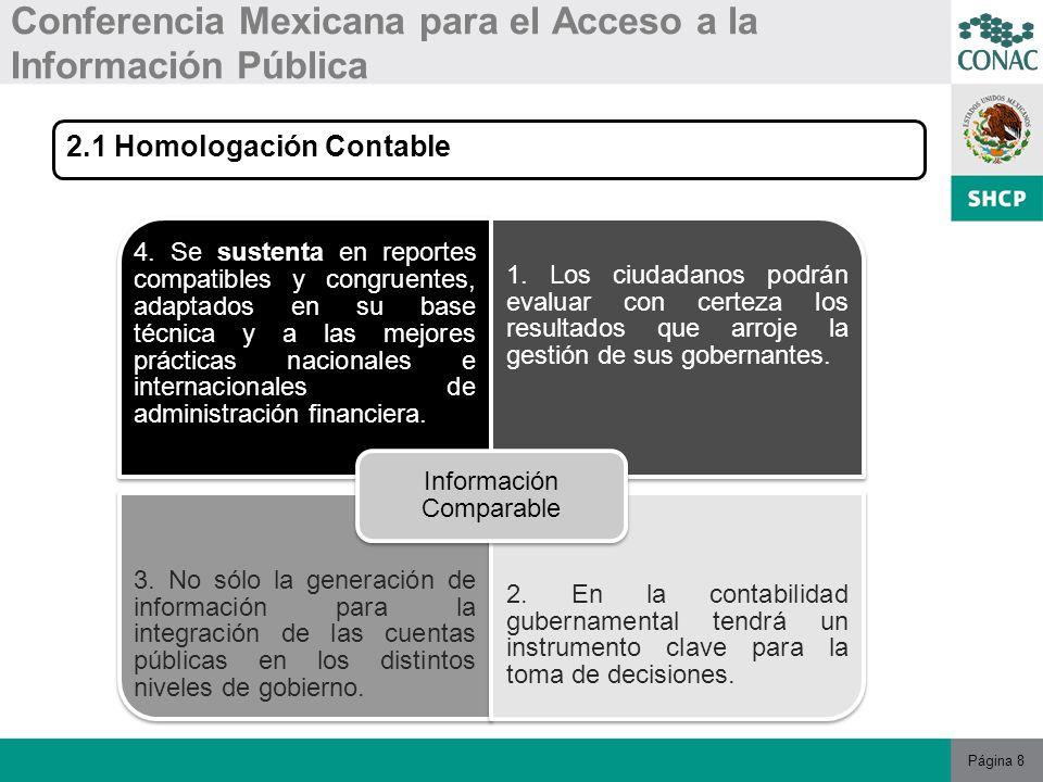 Página 8 Conferencia Mexicana para el Acceso a la Información Pública 2.1 Homologación Contable 4.