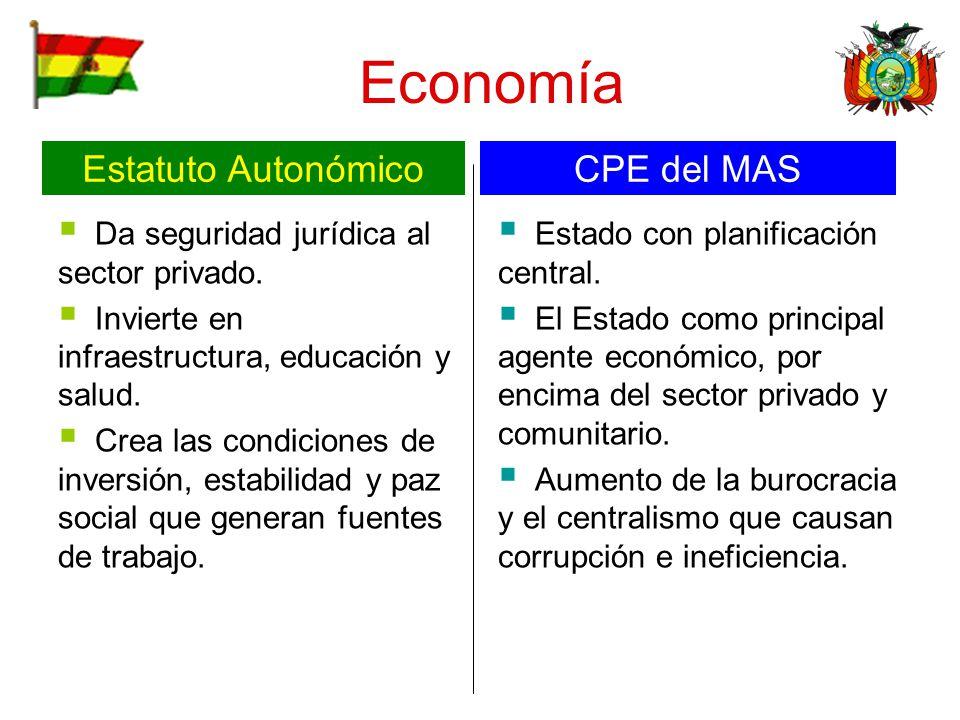 Economía Da seguridad jurídica al sector privado. Invierte en infraestructura, educación y salud. Crea las condiciones de inversión, estabilidad y paz