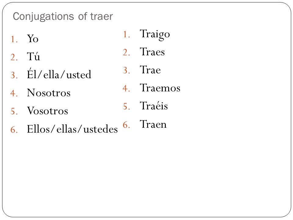 Conjugations of traer 1. Yo 2. Tú 3. Él/ella/usted 4. Nosotros 5. Vosotros 6. Ellos/ellas/ustedes 1. Traigo 2. Traes 3. Trae 4. Traemos 5. Traéis 6. T
