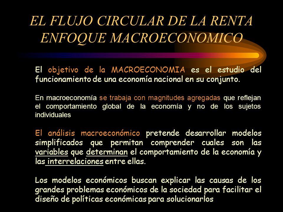 EL FLUJO CIRCULAR DE LA RENTA ENFOQUE MACROECONOMICO El objetivo de la MACROECONOMIA es el estudio del funcionamiento de una economía nacional en su c