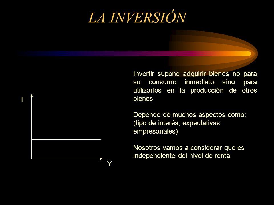 LA INVERSIÓN I Y Invertir supone adquirir bienes no para su consumo inmediato sino para utilizarlos en la producción de otros bienes Depende de muchos