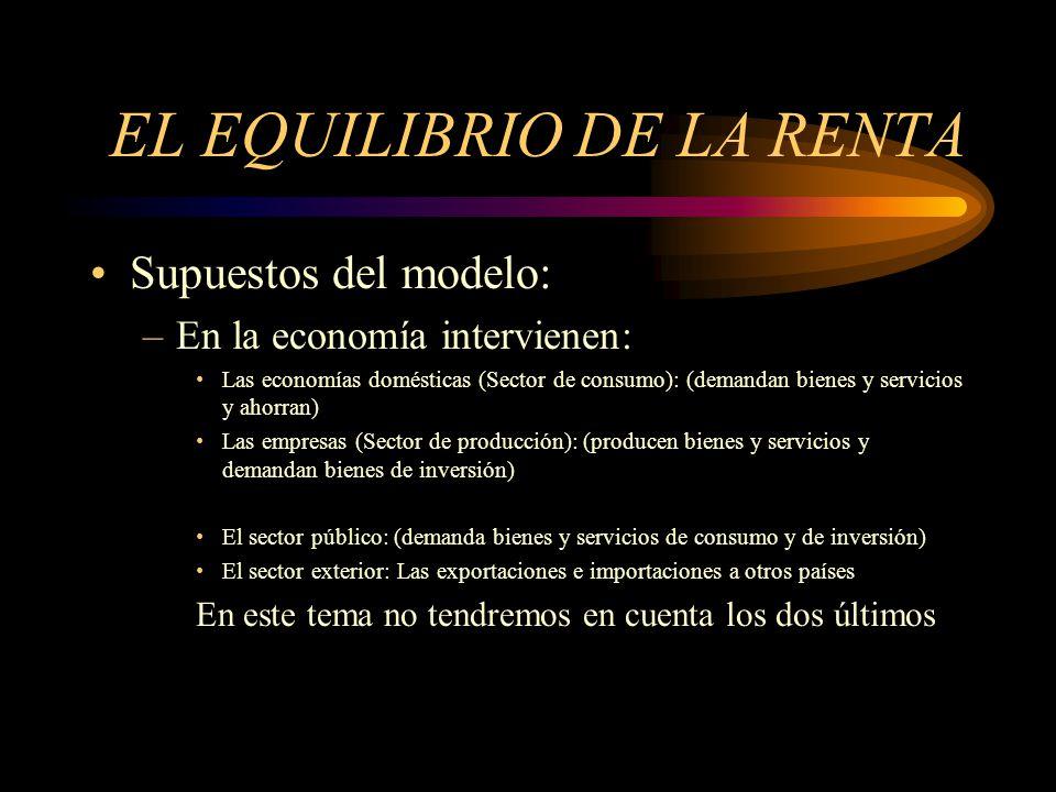 EL EQUILIBRIO DE LA RENTA Supuestos del modelo: –En la economía intervienen: Las economías domésticas (Sector de consumo): (demandan bienes y servicio