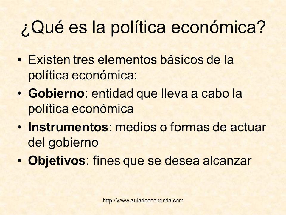 http://www.auladeeconomia.com ¿Qué es la política económica? Existen tres elementos básicos de la política económica: Gobierno: entidad que lleva a ca