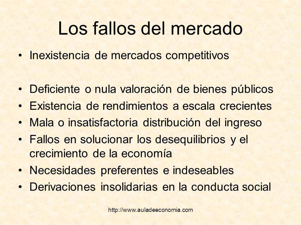 http://www.auladeeconomia.com Los fallos del mercado Inexistencia de mercados competitivos Deficiente o nula valoración de bienes públicos Existencia