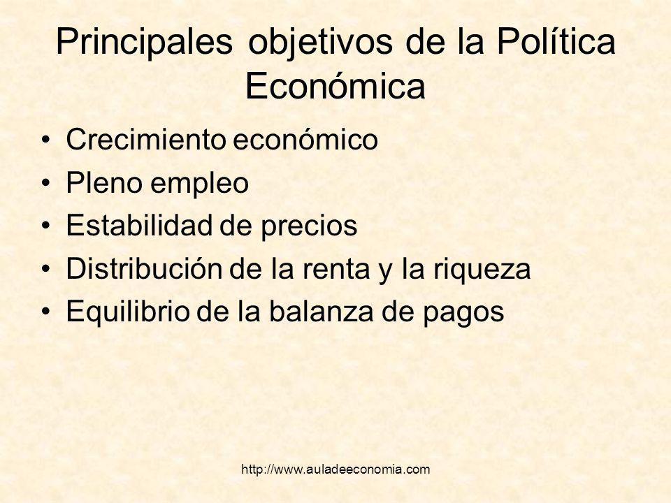 http://www.auladeeconomia.com Principales objetivos de la Política Económica Crecimiento económico Pleno empleo Estabilidad de precios Distribución de