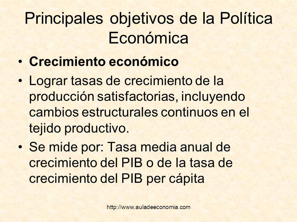 http://www.auladeeconomia.com Principales objetivos de la Política Económica Crecimiento económico Lograr tasas de crecimiento de la producción satisf
