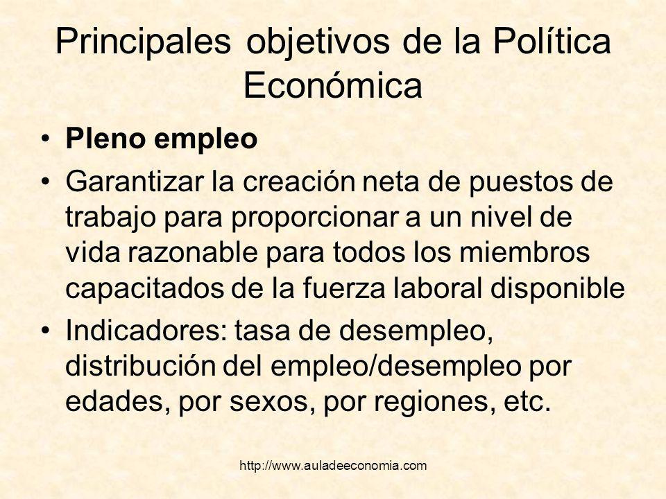 http://www.auladeeconomia.com Principales objetivos de la Política Económica Pleno empleo Garantizar la creación neta de puestos de trabajo para propo