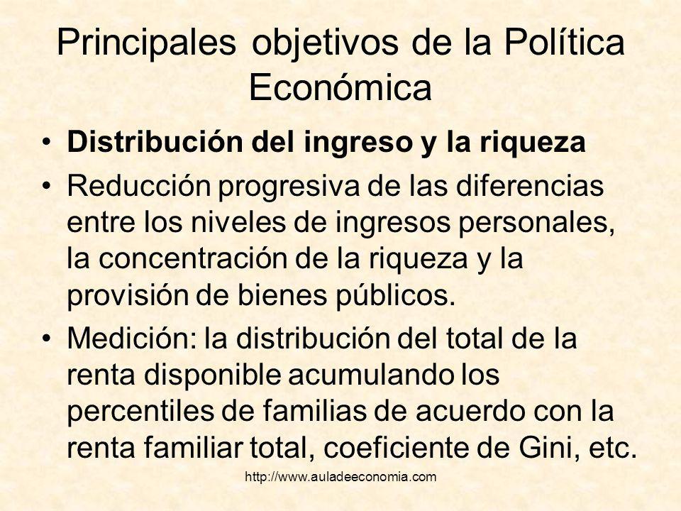http://www.auladeeconomia.com Principales objetivos de la Política Económica Distribución del ingreso y la riqueza Reducción progresiva de las diferen