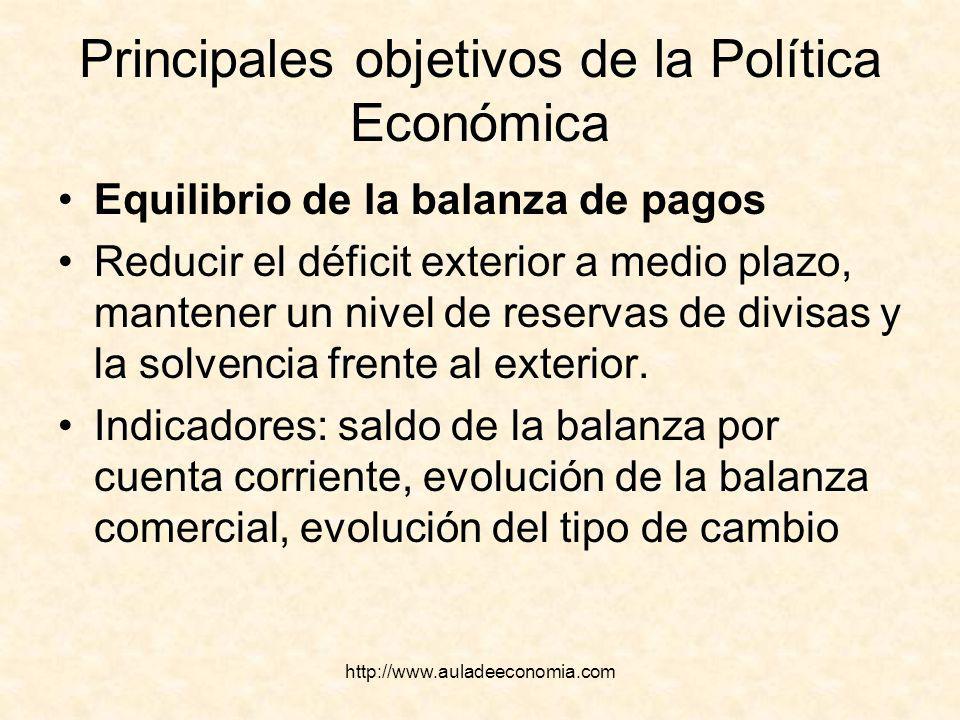 http://www.auladeeconomia.com Principales objetivos de la Política Económica Equilibrio de la balanza de pagos Reducir el déficit exterior a medio pla