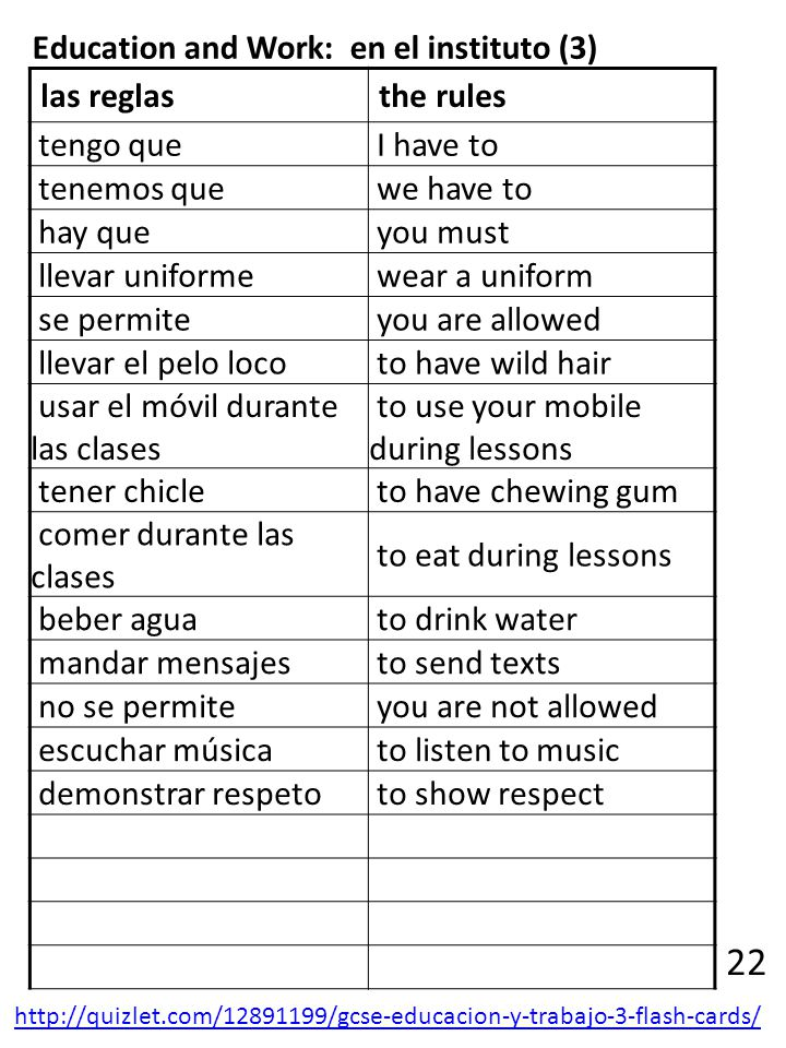 las reglasthe rules tengo que I have to tenemos que we have to hay que you must llevar uniforme wear a uniform se permite you are allowed llevar el pelo loco to have wild hair usar el móvil durante las clases to use your mobile during lessons tener chicle to have chewing gum comer durante las clases to eat during lessons beber agua to drink water mandar mensajes to send texts no se permite you are not allowed escuchar música to listen to music demonstrar respeto to show respect Education and Work: en el instituto (3) 22 http://quizlet.com/12891199/gcse-educacion-y-trabajo-3-flash-cards/