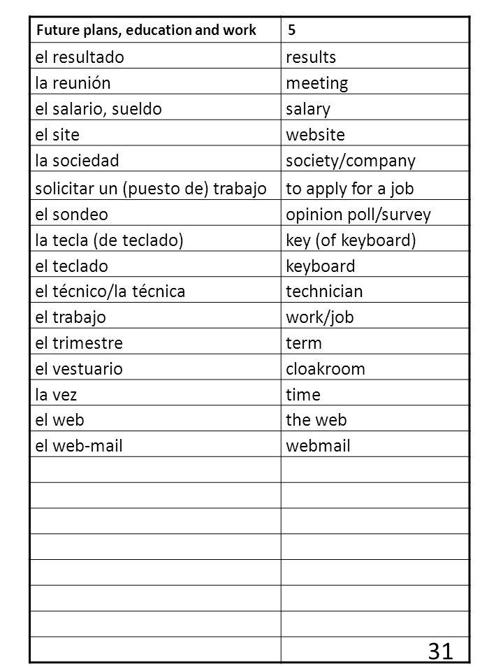 Future plans, education and work5 el resultado results la reunión meeting el salario, sueldo salary el site website la sociedad society/company solici