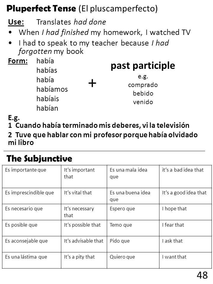 Pluperfect Tense (El pluscamperfecto) Use:Translates had done When I had finished my homework, I watched TV I had to speak to my teacher because I had forgotten my book Form:había habías había habíamos habíais habían E.g.