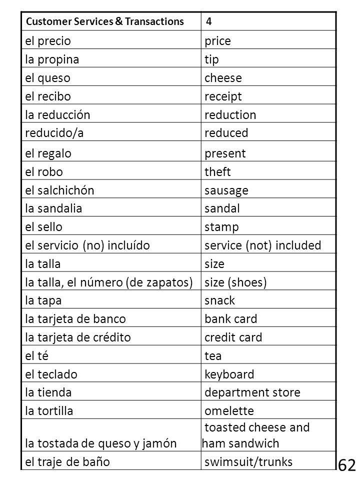 Customer Services & Transactions4 el precio price la propina tip el queso cheese el recibo receipt la reducción reduction reducido/a reduced el regalo