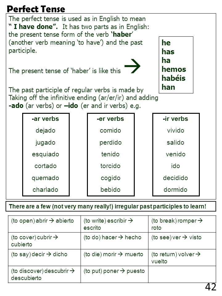 Perfect Tense The perfect tense is used as in English to mean I have done.