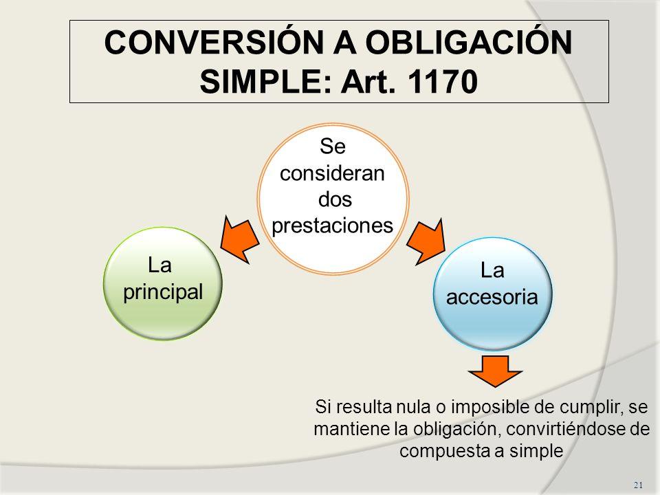 CONVERSIÓN A OBLIGACIÓN SIMPLE: Art.