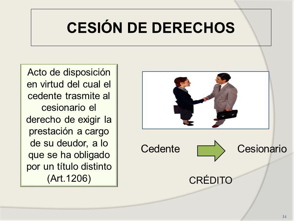 34 Acto de disposición en virtud del cual el cedente trasmite al cesionario el derecho de exigir la prestación a cargo de su deudor, a lo que se ha obligado por un título distinto (Art.1206) CedenteCesionario CRÉDITO