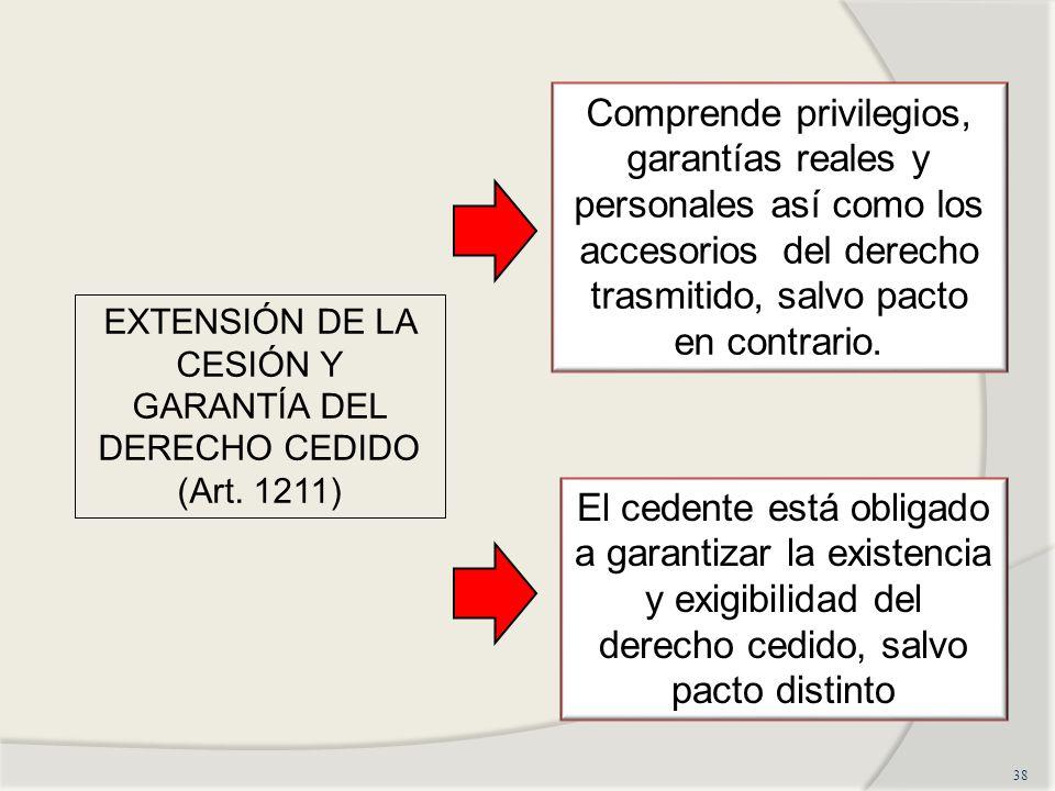 38 EXTENSIÓN DE LA CESIÓN Y GARANTÍA DEL DERECHO CEDIDO (Art.