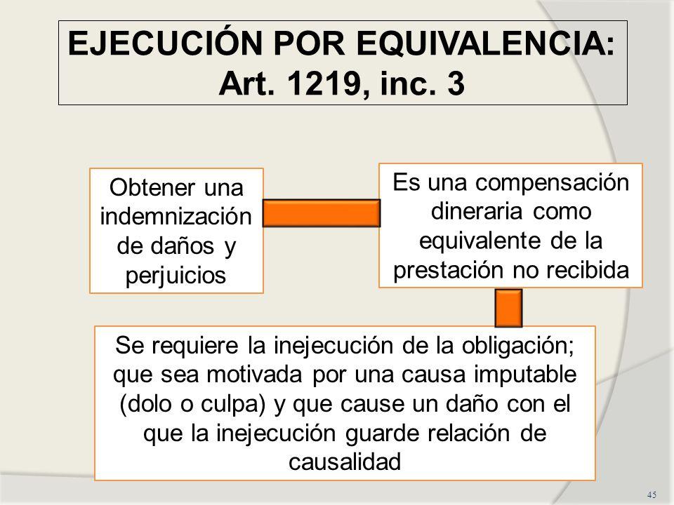 EJECUCIÓN POR EQUIVALENCIA: Art.1219, inc.