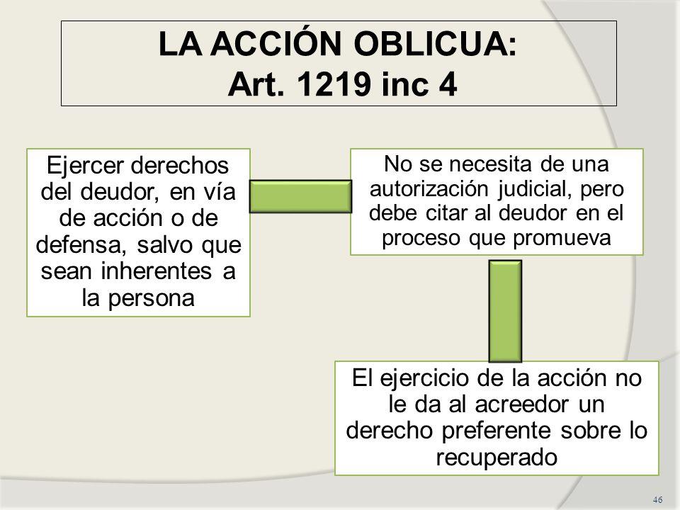 LA ACCIÓN OBLICUA: Art.