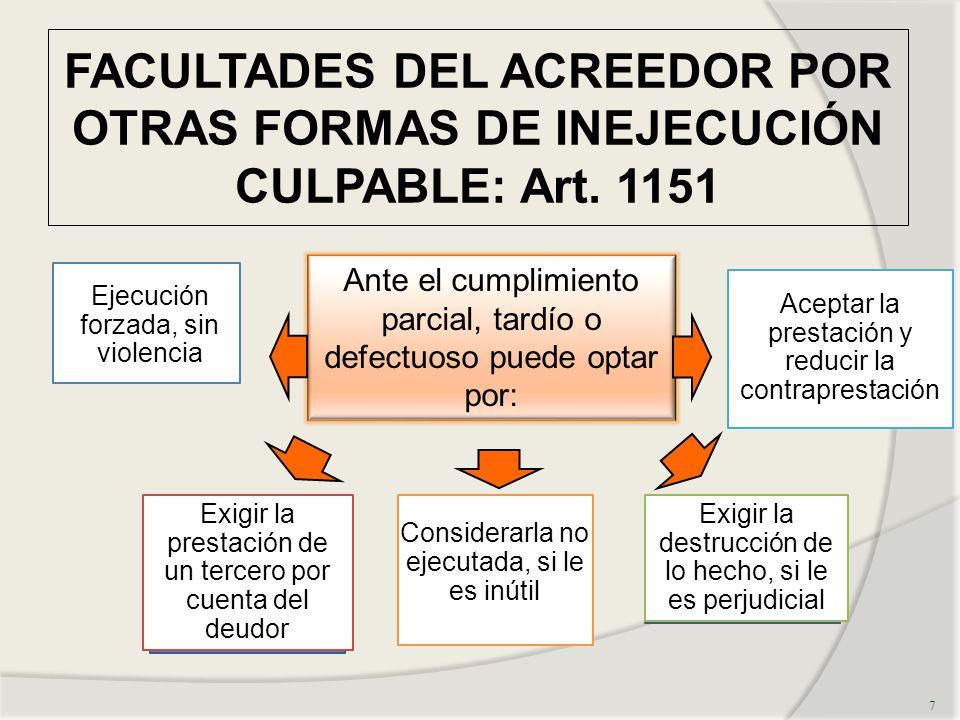 FACULTADES DEL ACREEDOR POR OTRAS FORMAS DE INEJECUCIÓN CULPABLE: Art.