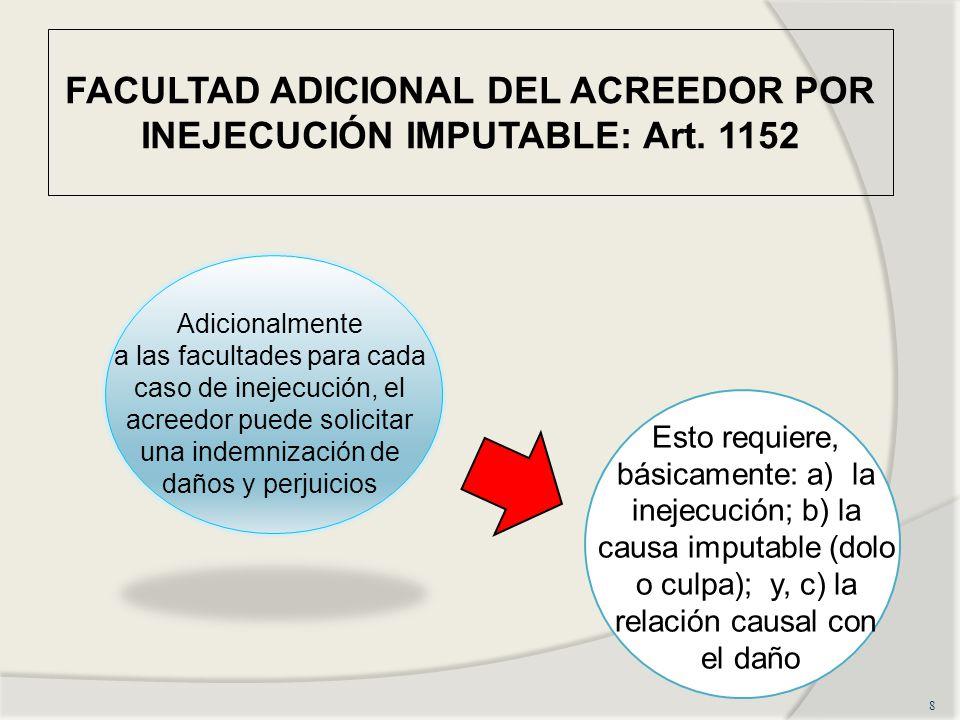 FACULTAD ADICIONAL DEL ACREEDOR POR INEJECUCIÓN IMPUTABLE: Art.