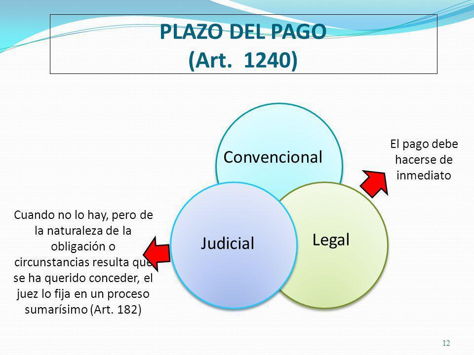 PLAZO DEL PAGO (Art.