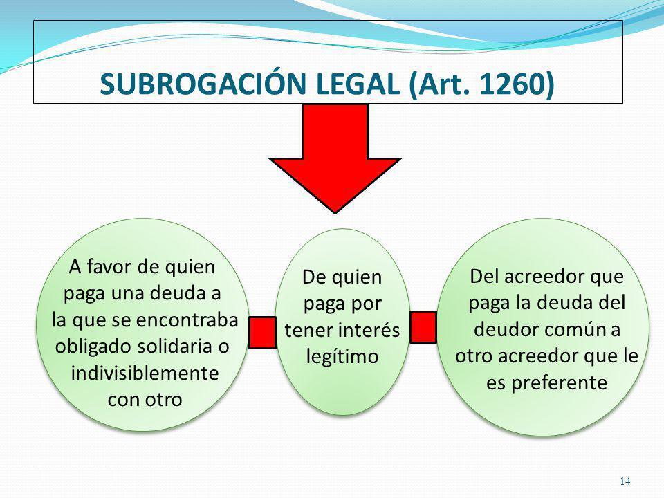 SUBROGACIÓN LEGAL (Art.