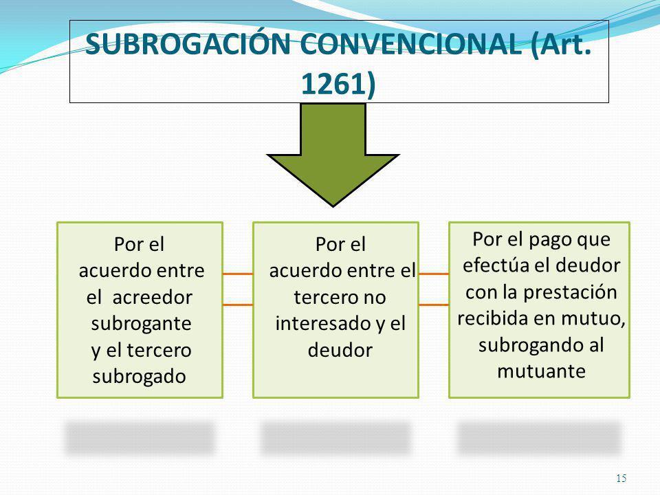 SUBROGACIÓN CONVENCIONAL (Art.