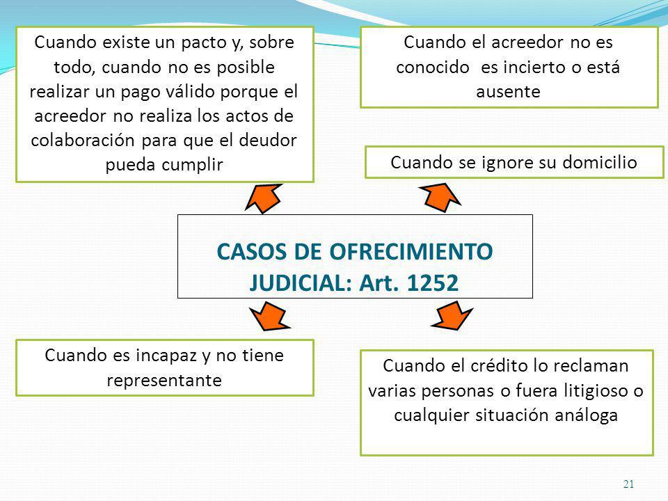 CASOS DE OFRECIMIENTO JUDICIAL: Art.