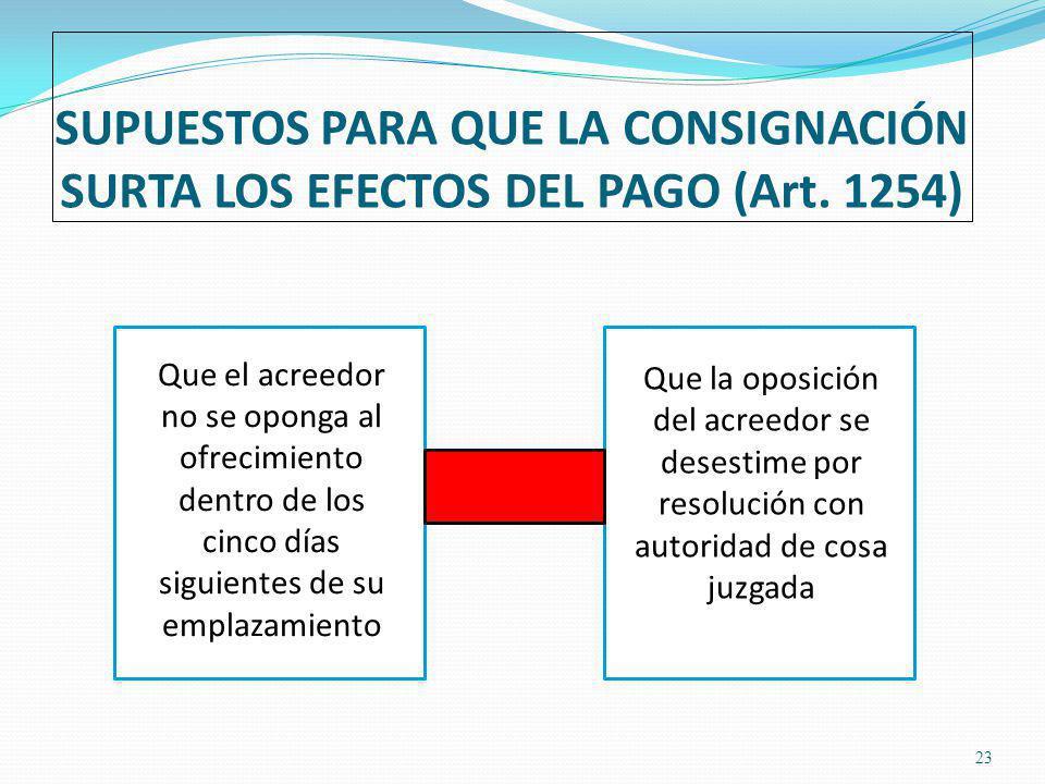 SUPUESTOS PARA QUE LA CONSIGNACIÓN SURTA LOS EFECTOS DEL PAGO (Art.