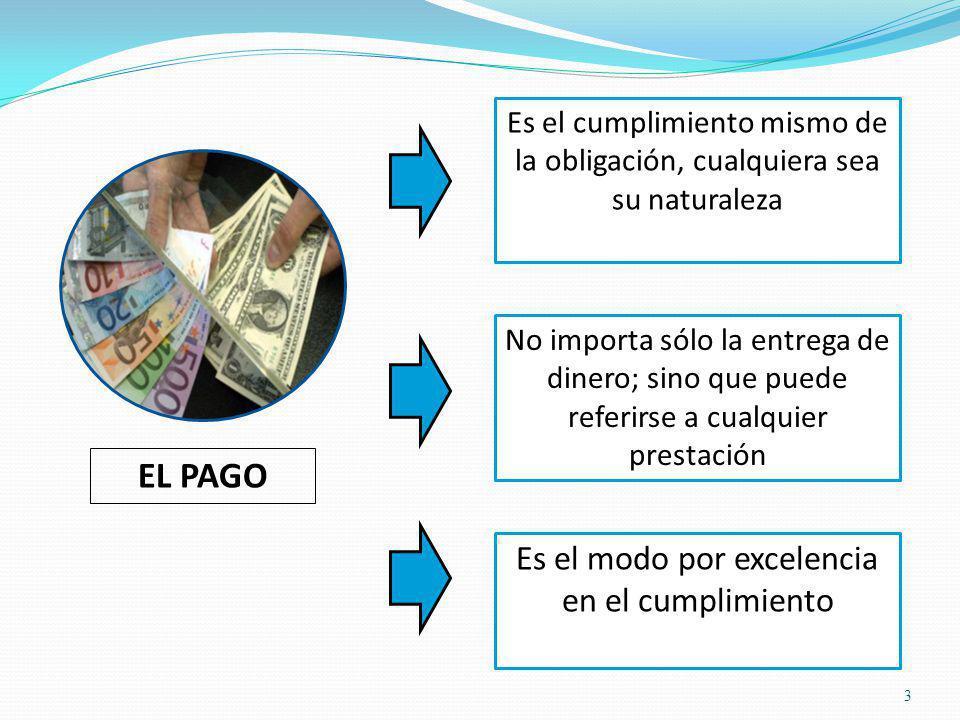 3 Es el cumplimiento mismo de la obligación, cualquiera sea su naturaleza No importa sólo la entrega de dinero; sino que puede referirse a cualquier prestación Es el modo por excelencia en el cumplimiento