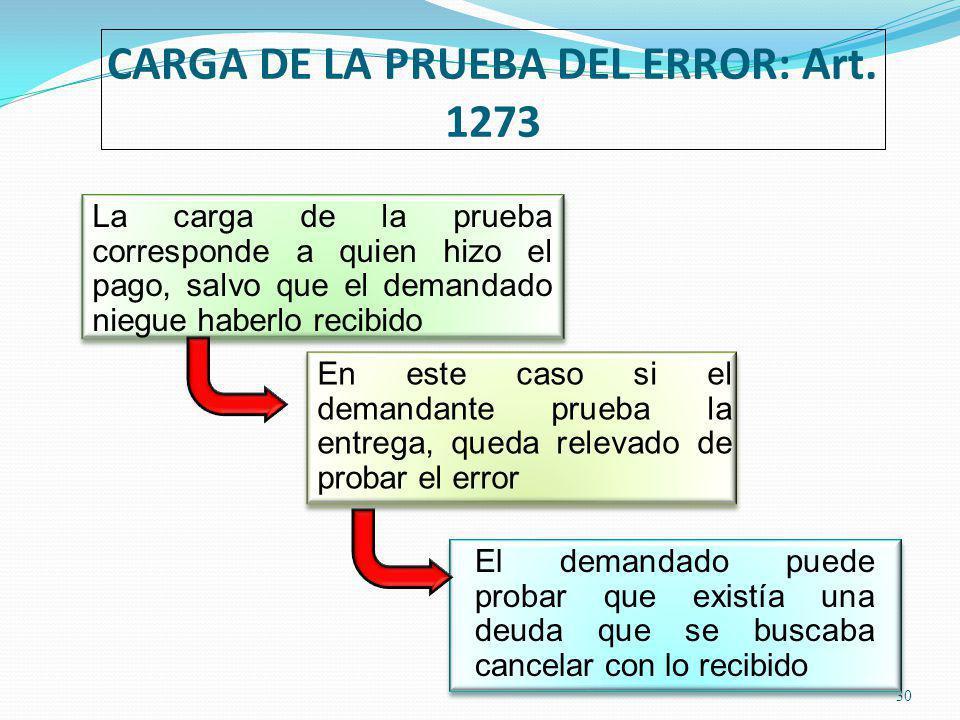 CARGA DE LA PRUEBA DEL ERROR: Art.