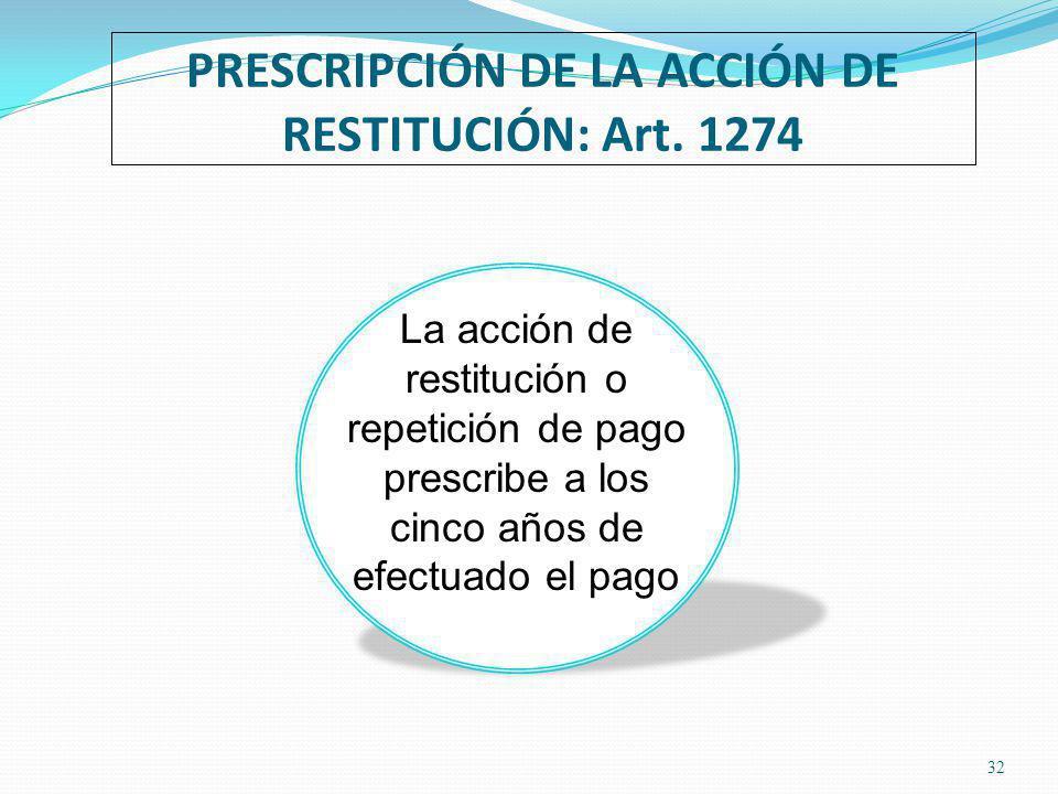 PRESCRIPCIÓN DE LA ACCIÓN DE RESTITUCIÓN: Art.