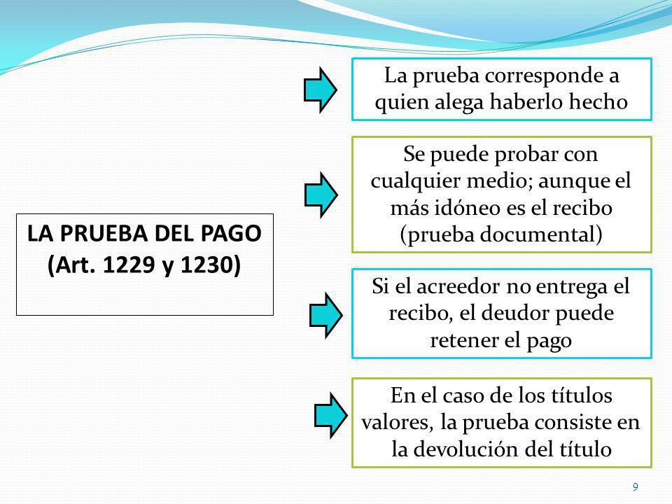 PAGO CON TÍTULOS VALORES (Art.1233) 10 La entrega de títulos valores no constituye un pago.
