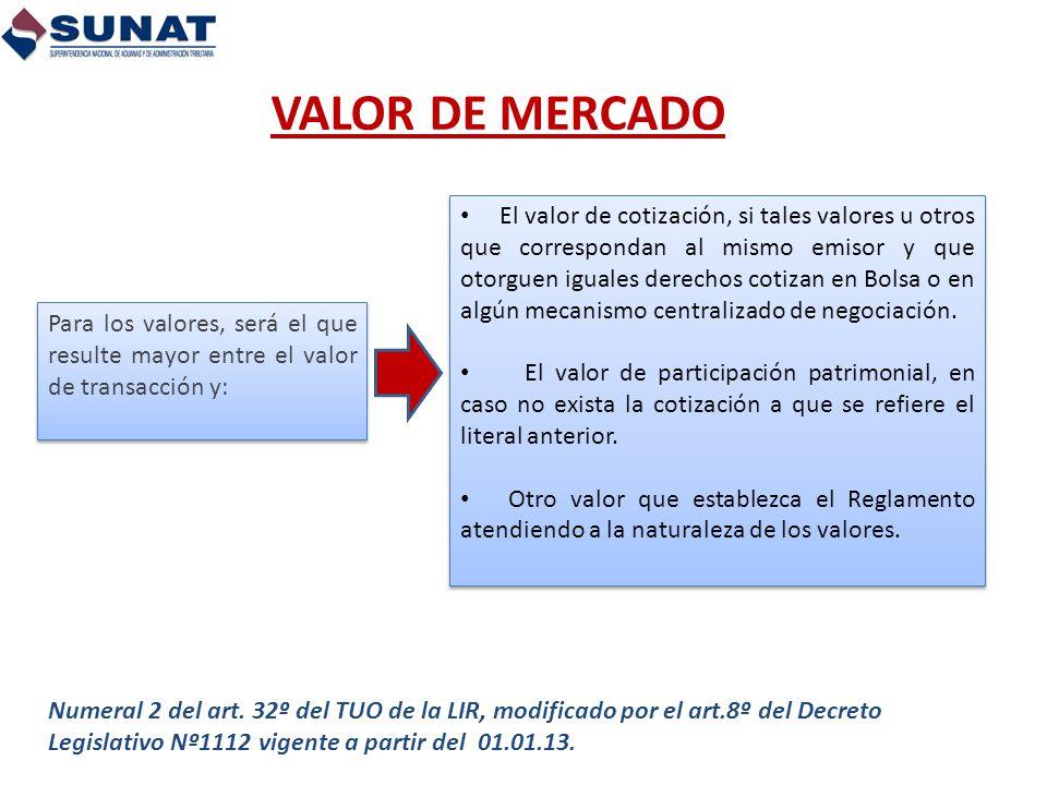 VALOR DE MERCADO Numeral 2 del art. 32º del TUO de la LIR, modificado por el art.8º del Decreto Legislativo Nº1112 vigente a partir del 01.01.13. Para