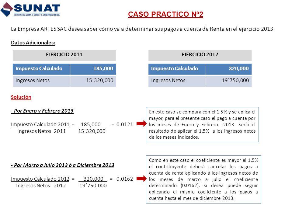 CASO PRACTICO Nº2 La Empresa ARTES SAC desea saber cómo va a determinar sus pagos a cuenta de Renta en el ejercicio 2013 Datos Adicionales: Solución -