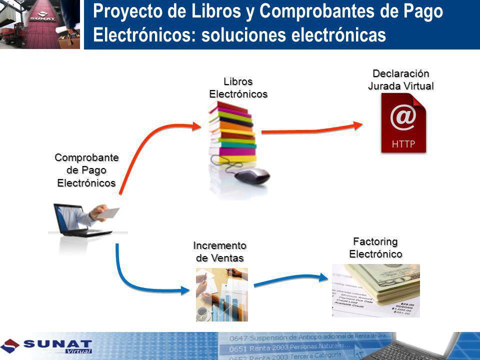 Proyecto de Libros y Comprobantes de Pago Electrónicos: soluciones electrónicasLibrosElectrónicosDeclaración Jurada Virtual Comprobante de Pago Electr