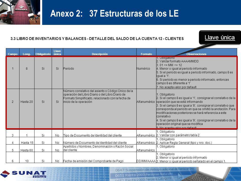 Anexo 2: 37 Estructuras de los LE 3.3 LIBRO DE INVENTARIOS Y BALANCES - DETALLE DEL SALDO DE LA CUENTA 12 - CLIENTES CampoLong.Obligatorio Llave única