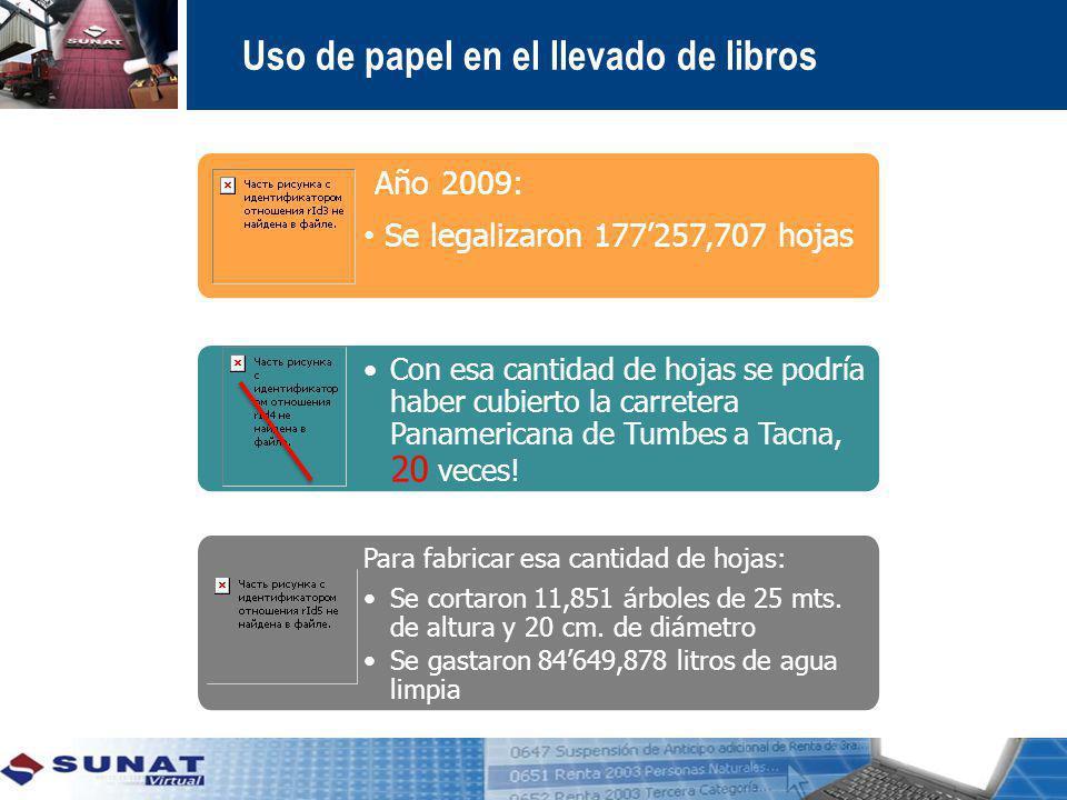 Uso de papel en el llevado de libros Año 2009: Se legalizaron 177257,707 hojas Con esa cantidad de hojas se podría haber cubierto la carretera Panamer